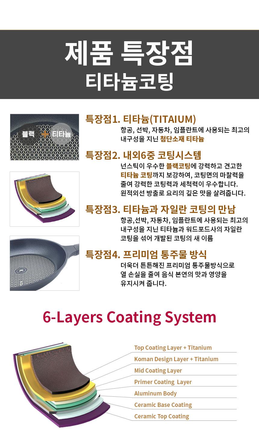 코맨 첨단소재 불소수지 블랙 티타늄 및 내외중 6중 코팅 통주물 프라이팬 후라이팬